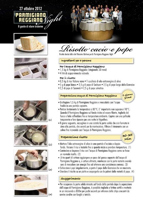 Parmigiano Reggiano Night, 27 ottobre – una cena web 2.0