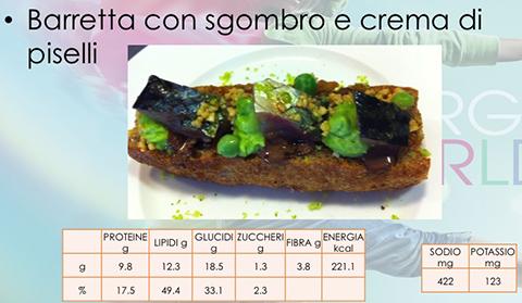 Panino Giovannini - Diapositiva28