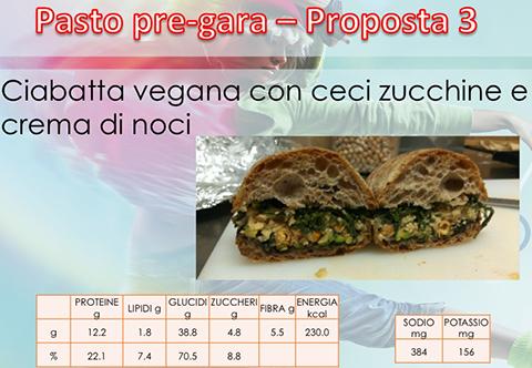 Panino Pezzella-Miatto Diapositiva29